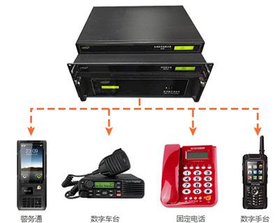 通讯及融合管理系统